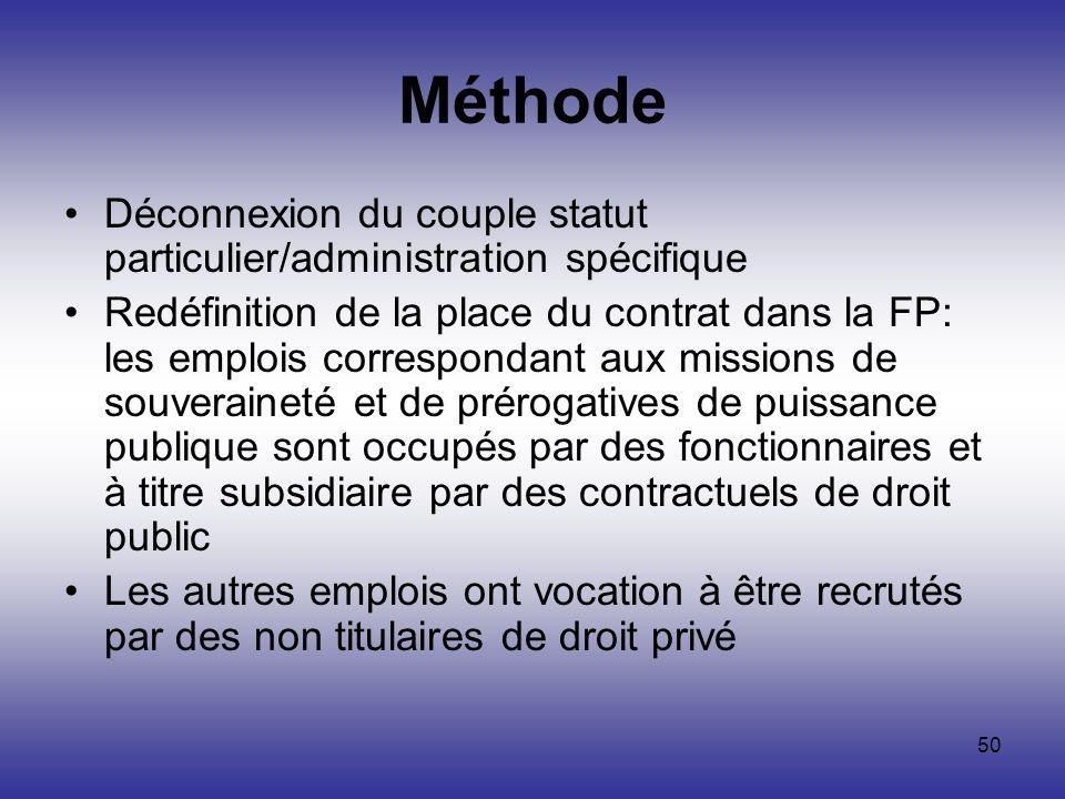 Méthode Déconnexion du couple statut particulier/administration spécifique.