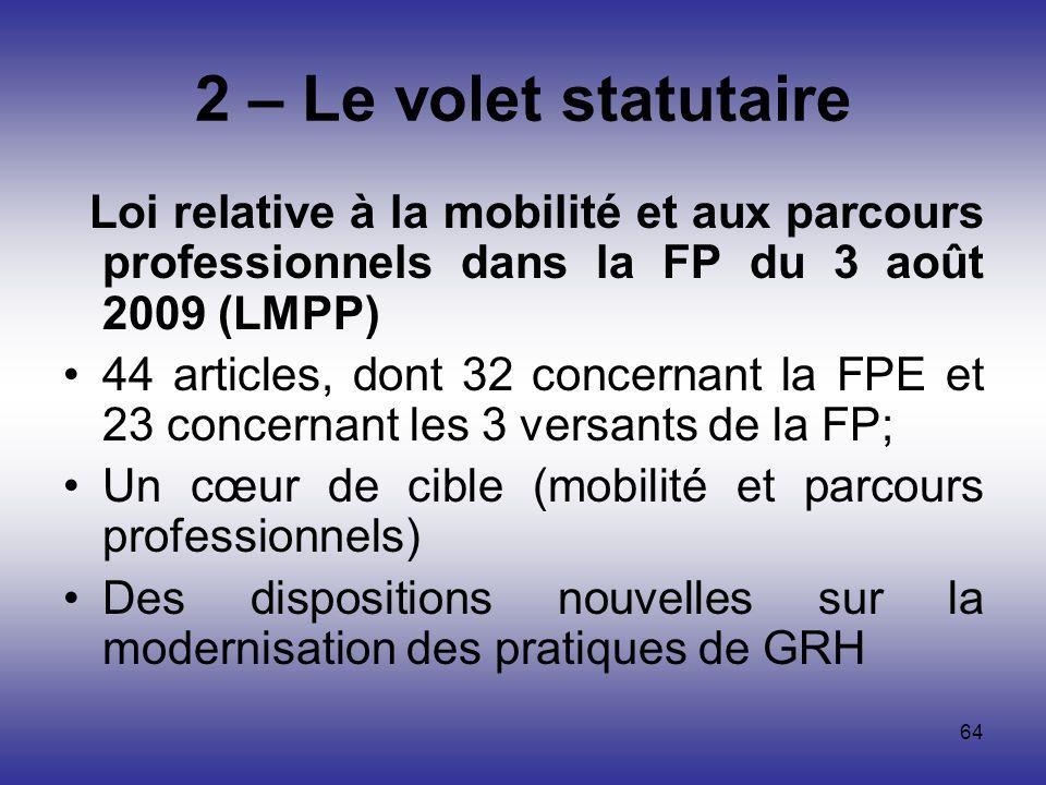 2 – Le volet statutaire Loi relative à la mobilité et aux parcours professionnels dans la FP du 3 août 2009 (LMPP)