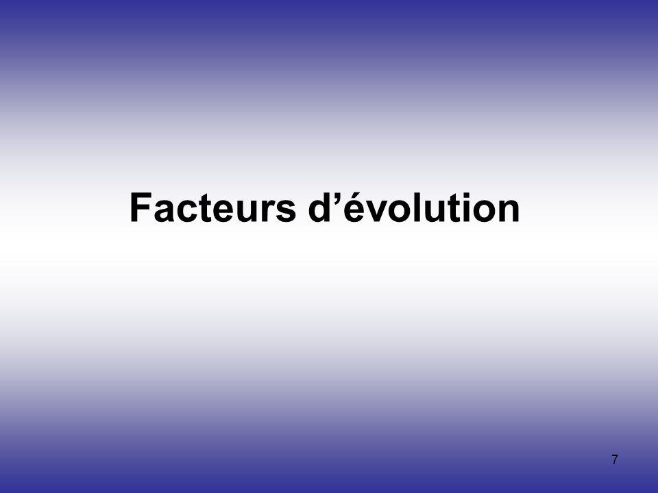 Facteurs d'évolution