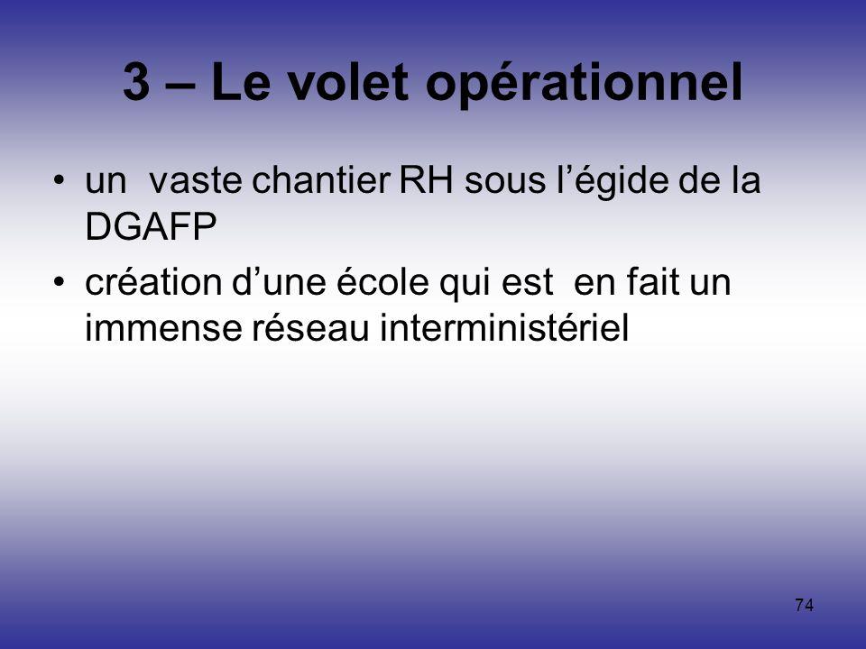 3 – Le volet opérationnel