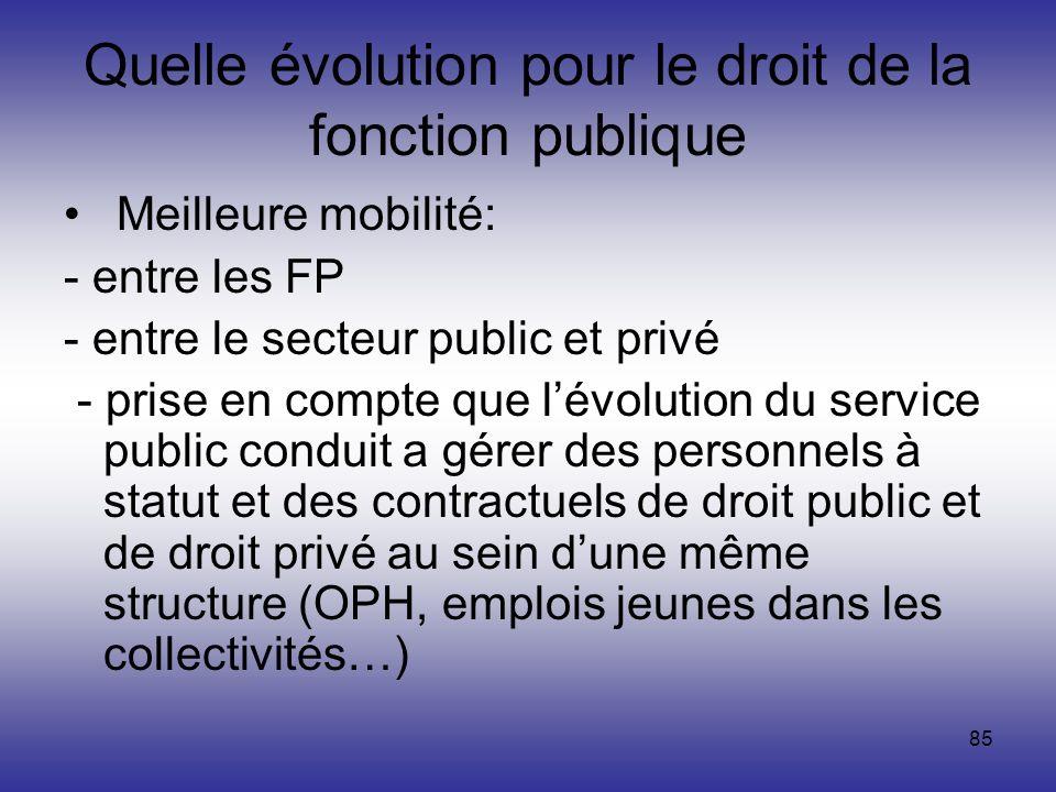 Quelle évolution pour le droit de la fonction publique