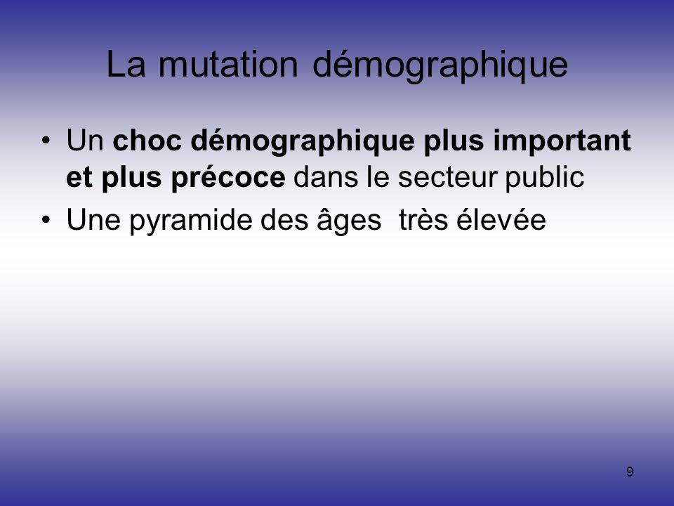 La mutation démographique
