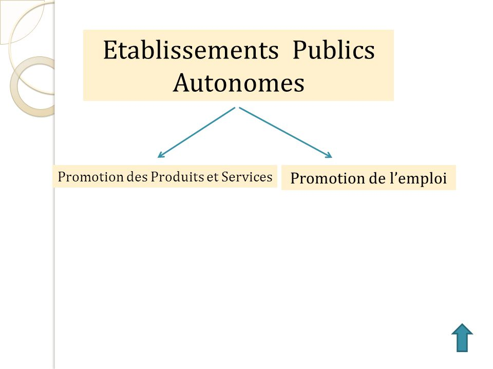 Etablissements Publics Autonomes