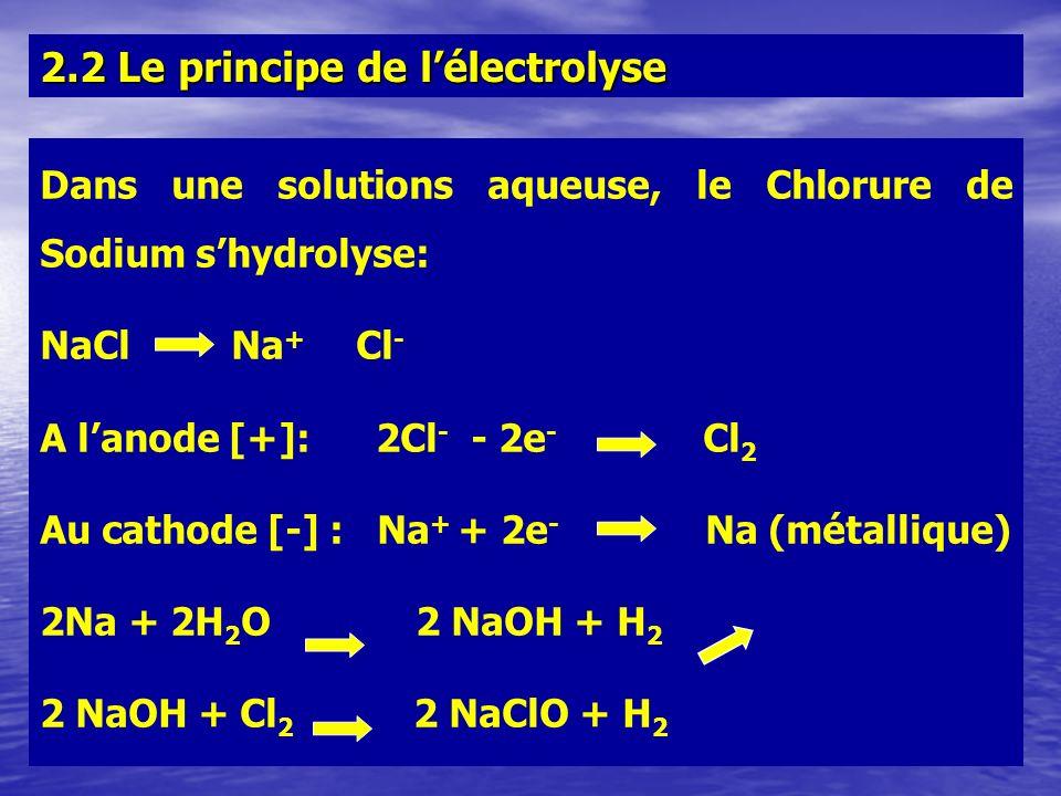 2.2 Le principe de l'électrolyse