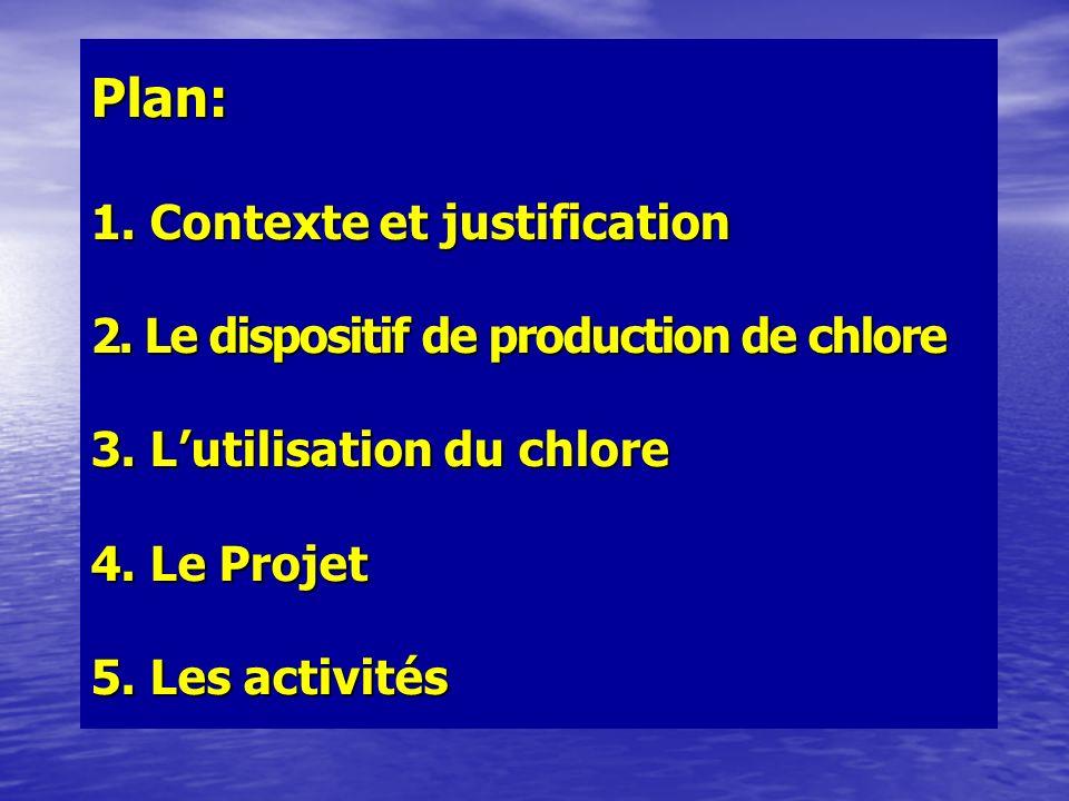 Plan: 1. Contexte et justification 2