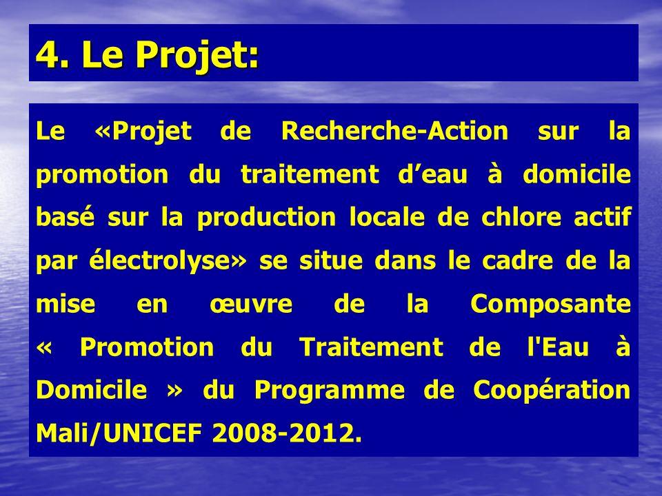 4. Le Projet: