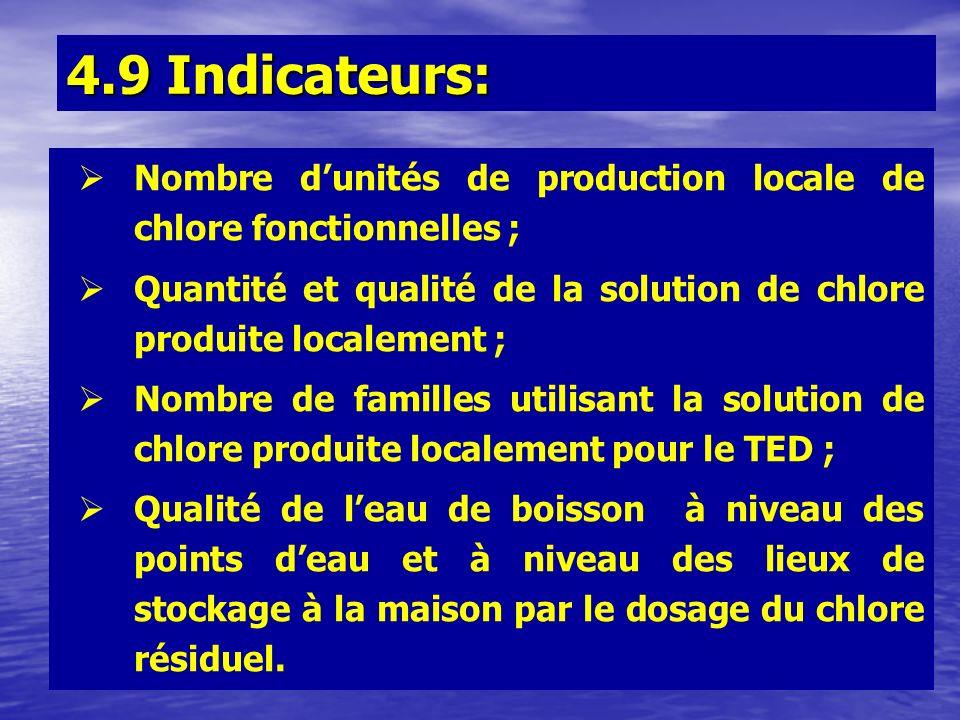 4.9 Indicateurs: Nombre d'unités de production locale de chlore fonctionnelles ; Quantité et qualité de la solution de chlore produite localement ;