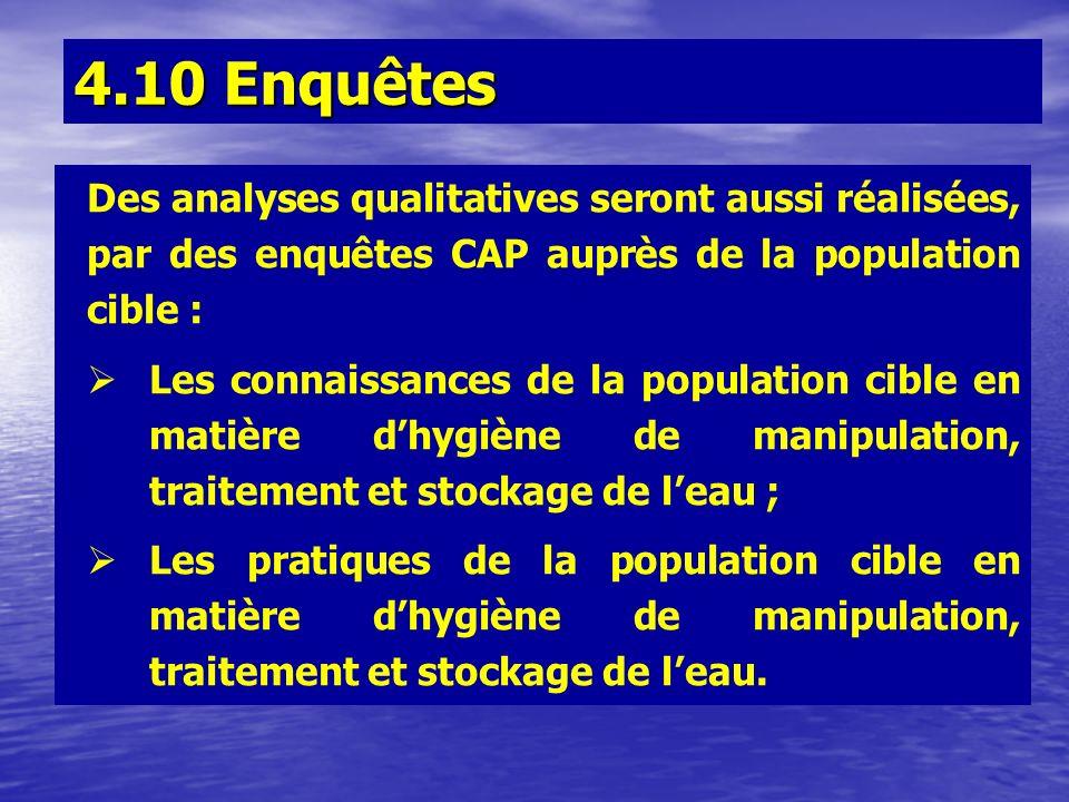 4.10 Enquêtes Des analyses qualitatives seront aussi réalisées, par des enquêtes CAP auprès de la population cible :