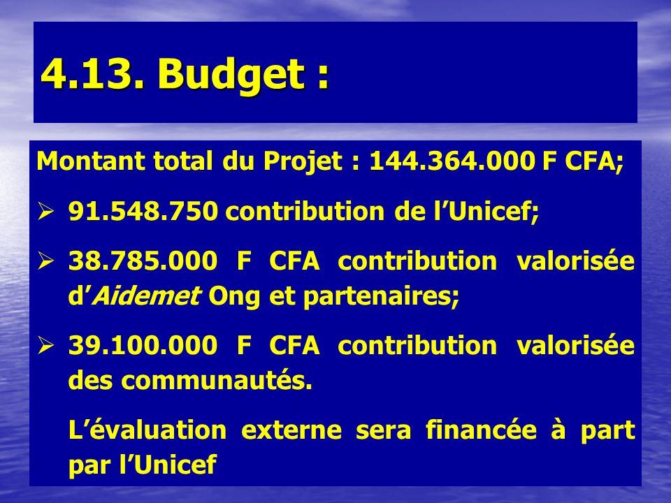 4.13. Budget : Montant total du Projet : 144.364.000 F CFA;