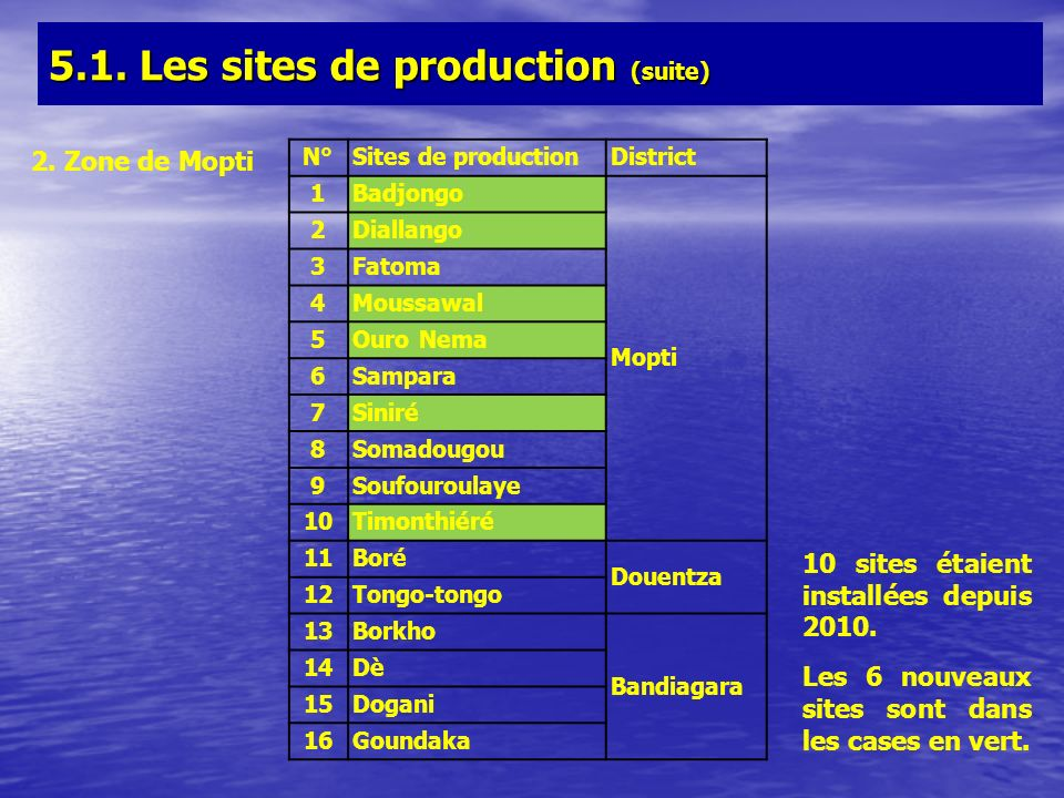 5.1. Les sites de production (suite)