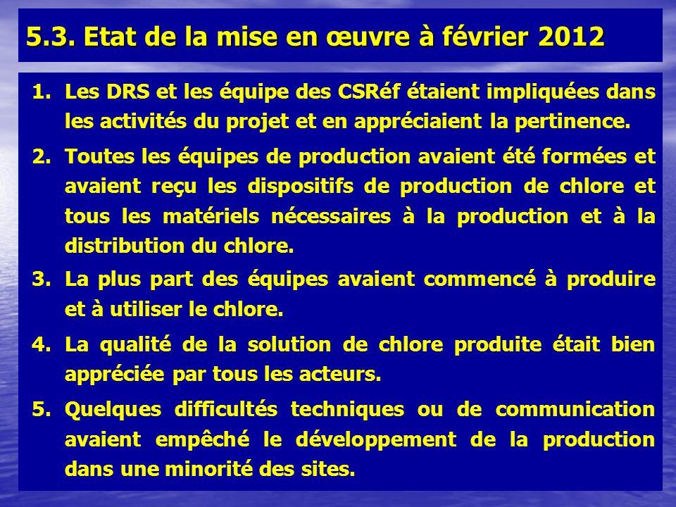 5.3. Etat de la mise en œuvre à février 2012