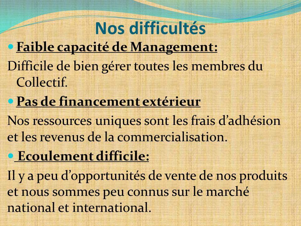 Nos difficultés Faible capacité de Management: