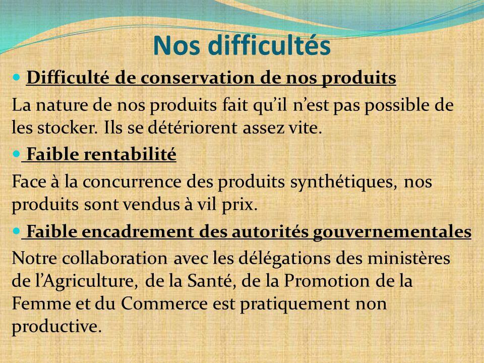 Nos difficultés Difficulté de conservation de nos produits