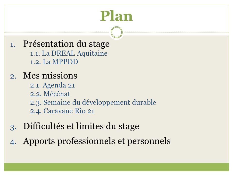 Plan Présentation du stage Mes missions