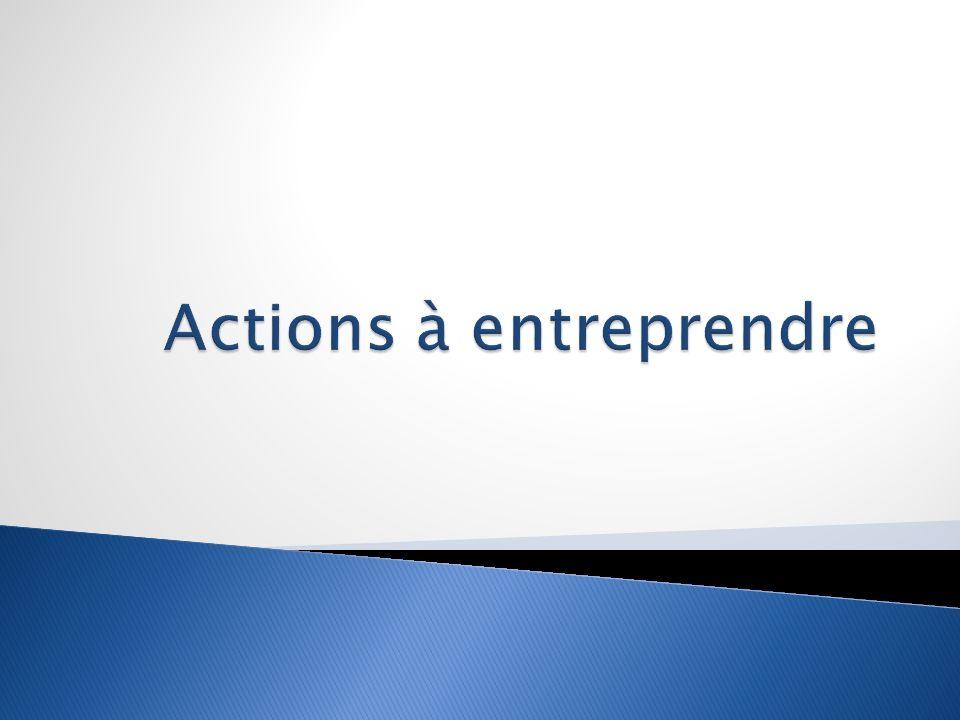 Actions à entreprendre