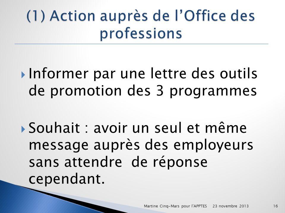 (1) Action auprès de l'Office des professions