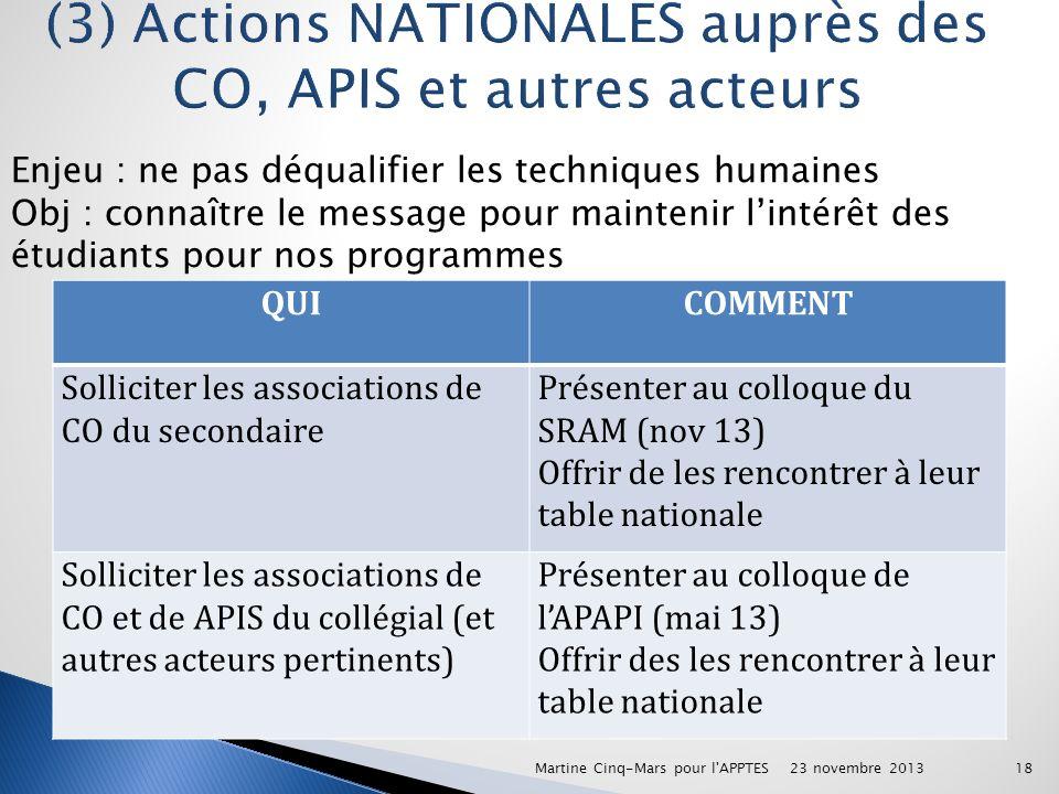 (3) Actions NATIONALES auprès des CO, APIS et autres acteurs
