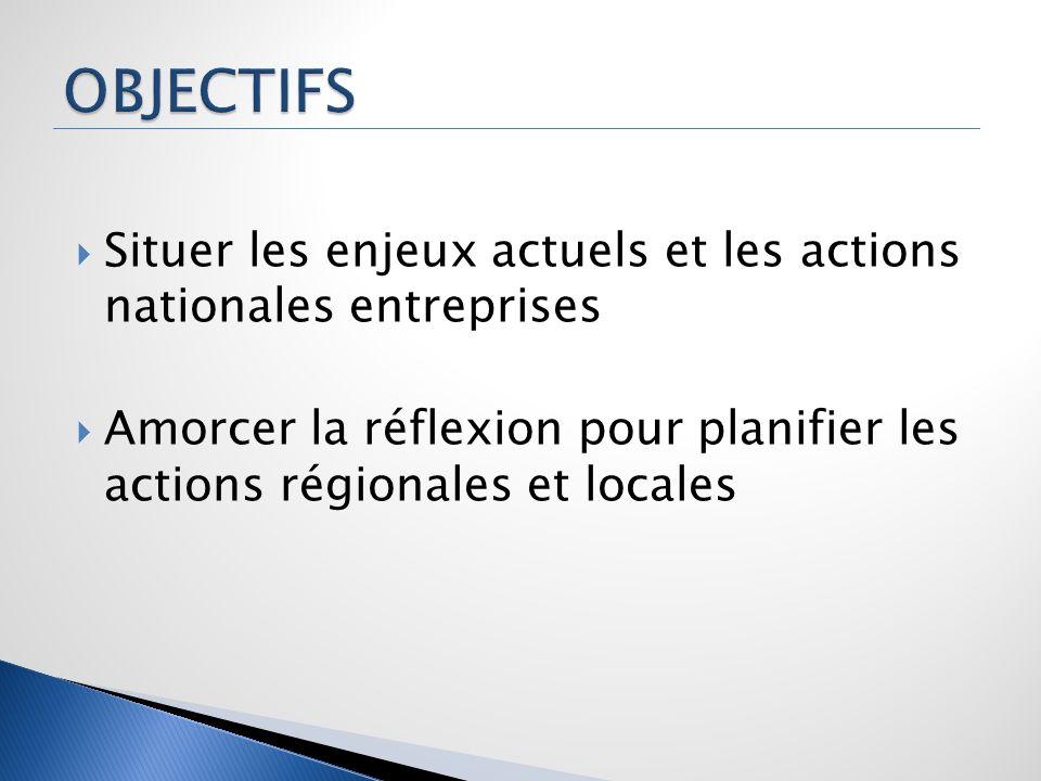 OBJECTIFS Situer les enjeux actuels et les actions nationales entreprises.