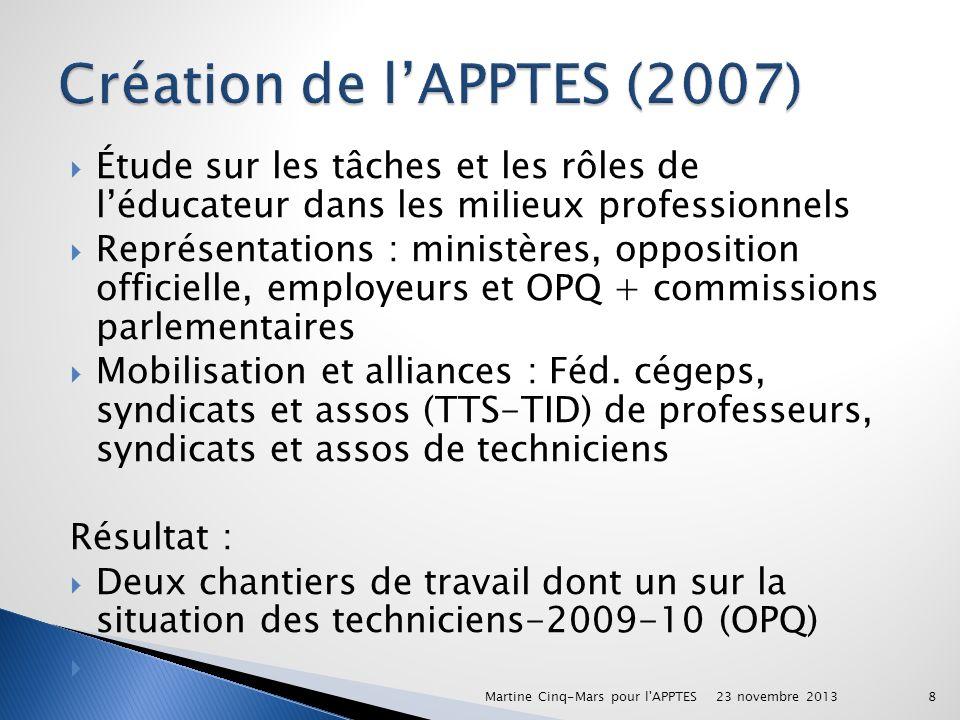Création de l'APPTES (2007)