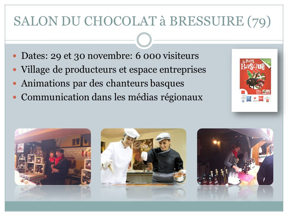 SALON DU CHOCOLAT à BRESSUIRE (79)