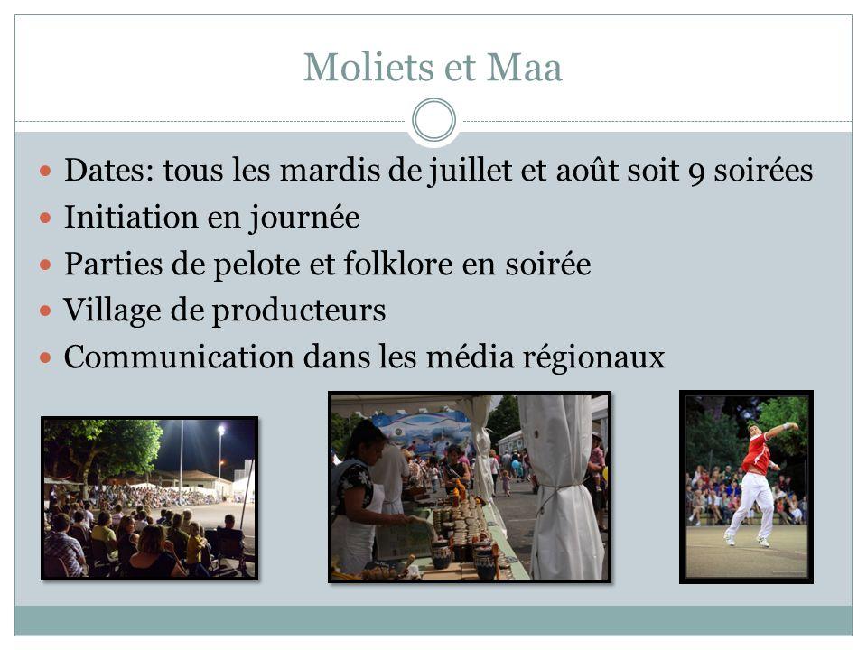 Moliets et Maa Dates: tous les mardis de juillet et août soit 9 soirées. Initiation en journée. Parties de pelote et folklore en soirée.