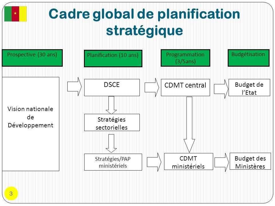 Cadre global de planification stratégique