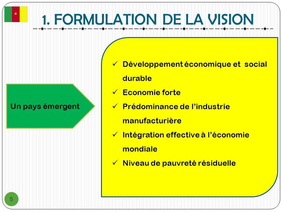 1. FORMULATION DE LA VISION