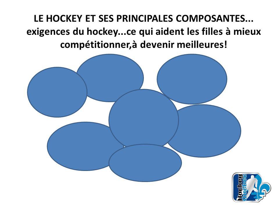 LE HOCKEY ET SES PRINCIPALES COMPOSANTES...