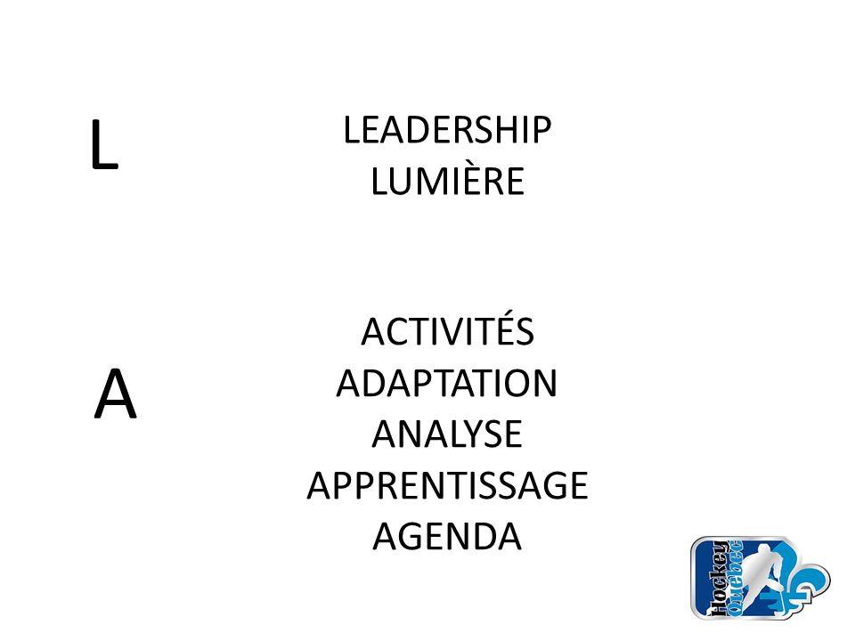 L A LEADERSHIP LUMIÈRE ACTIVITÉS ADAPTATION ANALYSE APPRENTISSAGE