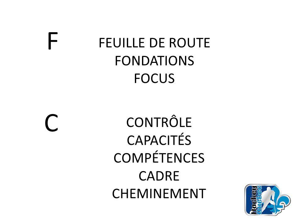 F C FEUILLE DE ROUTE FONDATIONS FOCUS CONTRÔLE CAPACITÉS COMPÉTENCES