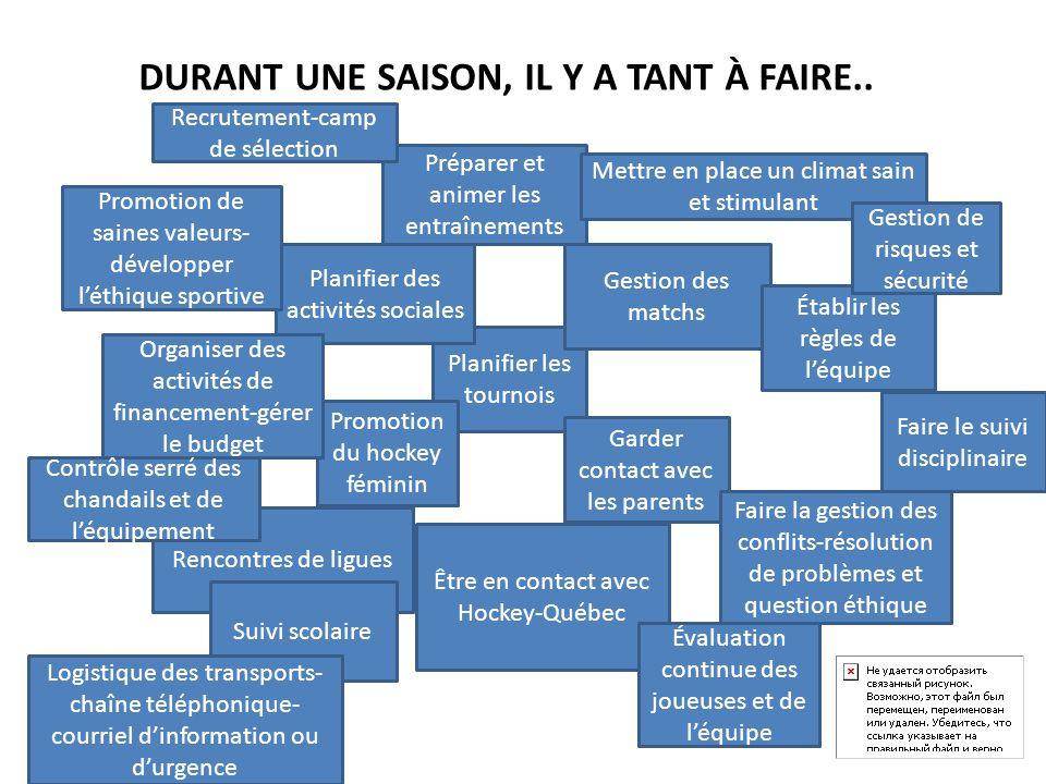 DURANT UNE SAISON, IL Y A TANT À FAIRE..