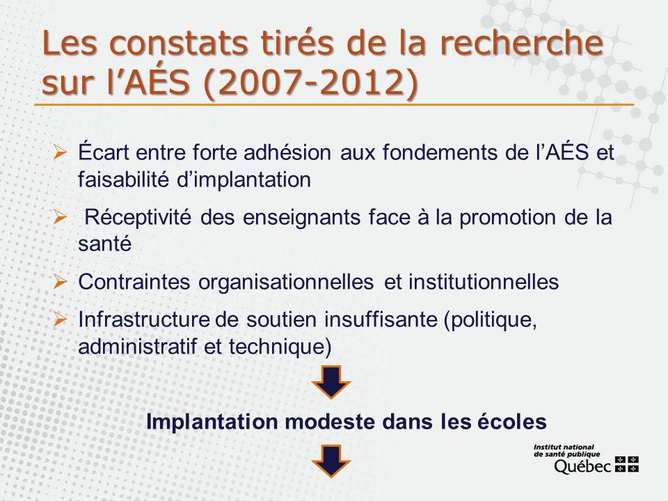 Les constats tirés de la recherche sur l'AÉS (2007-2012)
