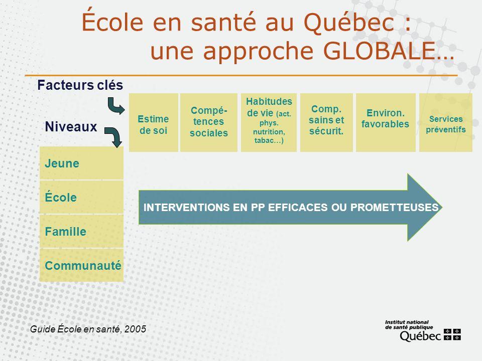 École en santé au Québec : une approche GLOBALE…