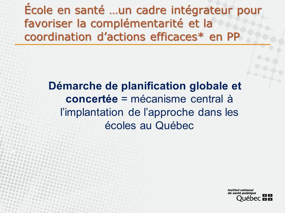 École en santé …un cadre intégrateur pour favoriser la complémentarité et la coordination d'actions efficaces* en PP