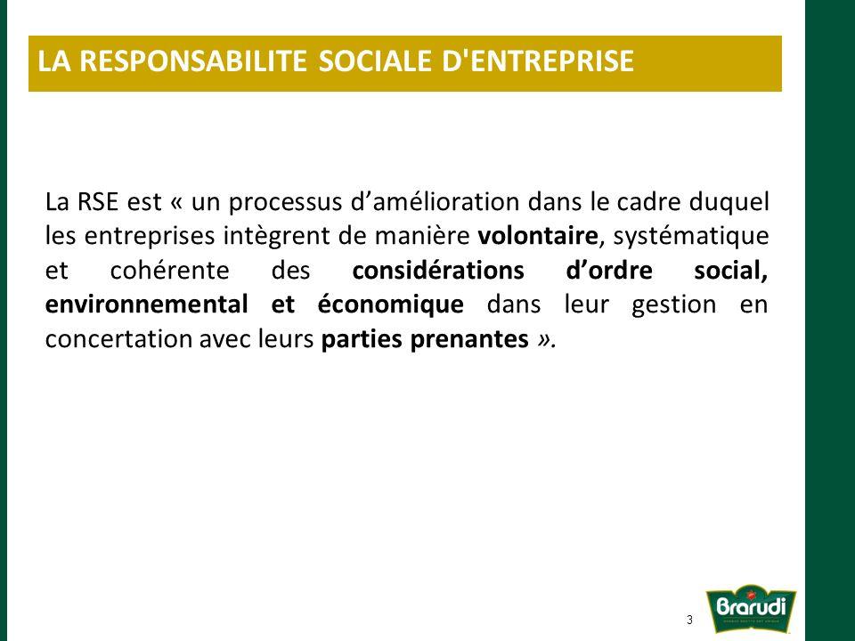 LA RESPONSABILITE SOCIALE D ENTREPRISE