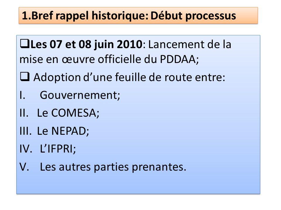1.Bref rappel historique: Début processus