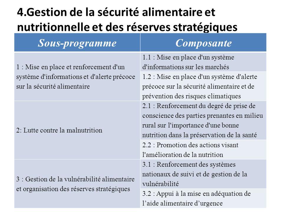 4.Gestion de la sécurité alimentaire et nutritionnelle et des réserves stratégiques