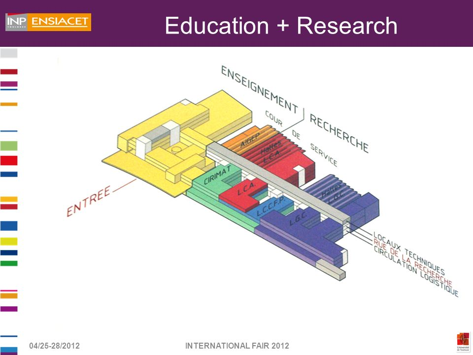Education + Research