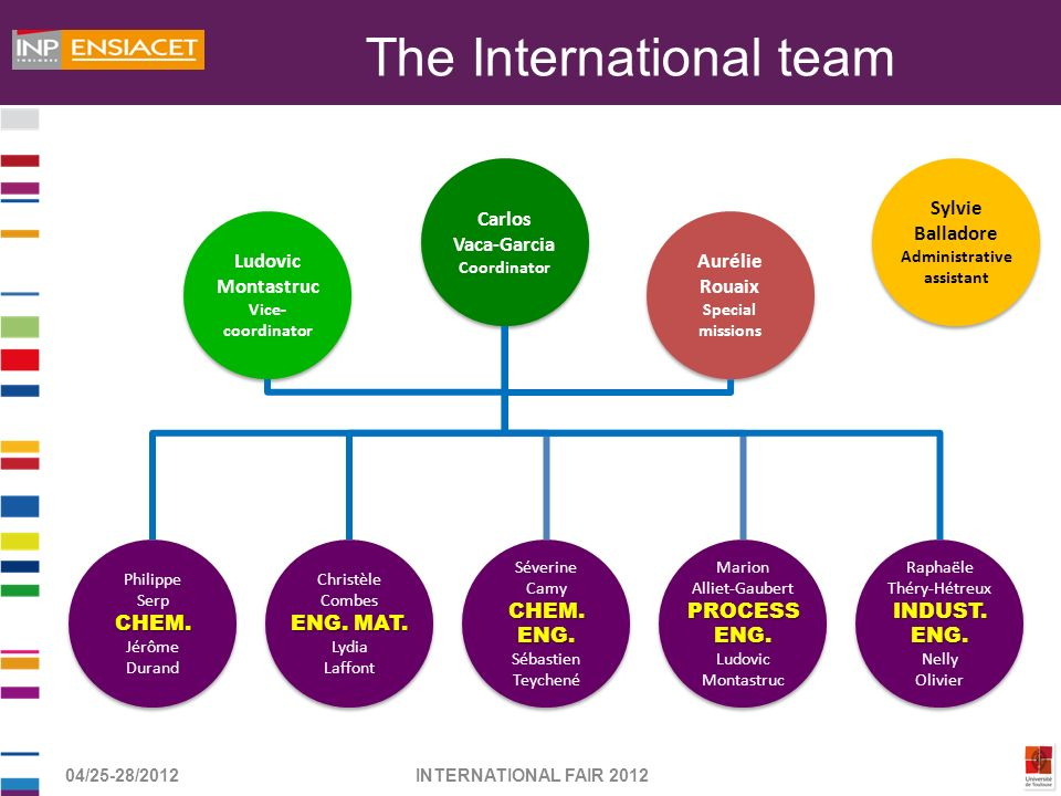 The International team