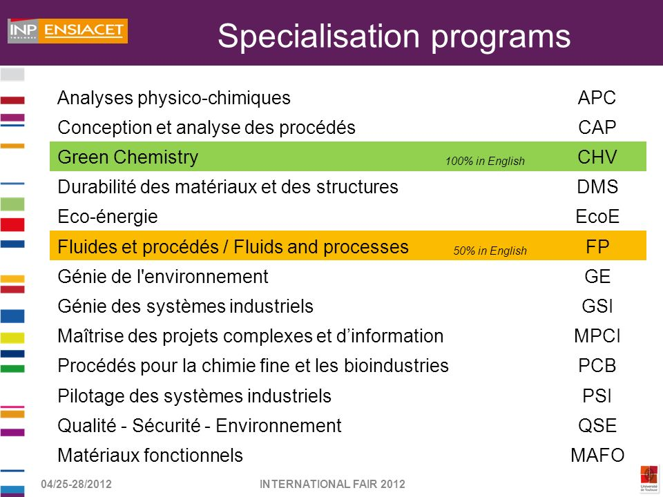 Specialisation programs