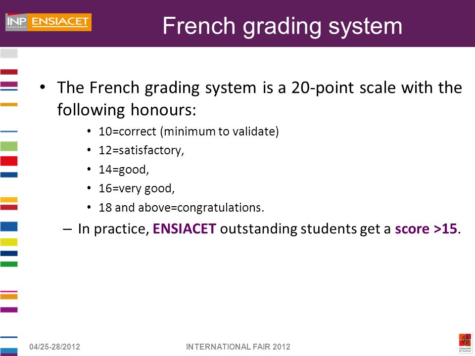 French grading system The French grading system is a 20-point scale with the following honours: 10=correct (minimum to validate)