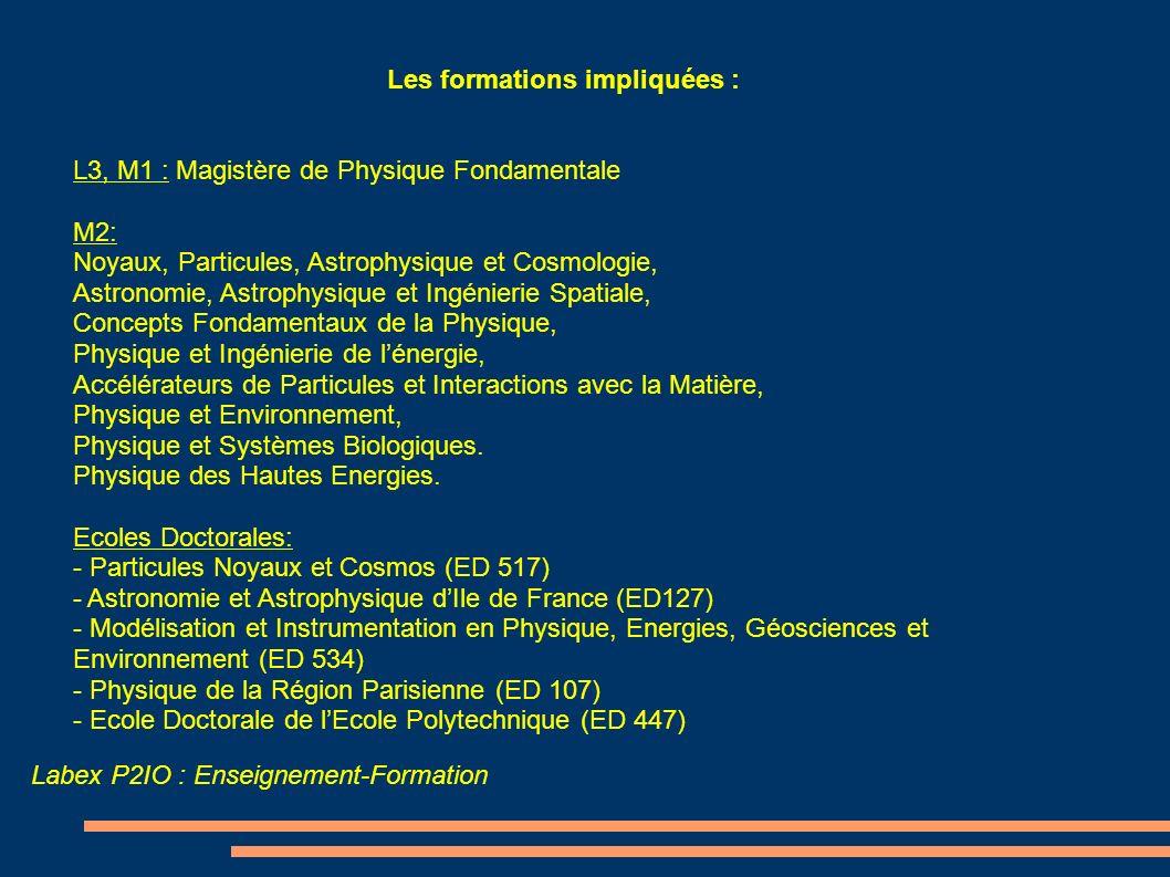 Les formations impliquées :