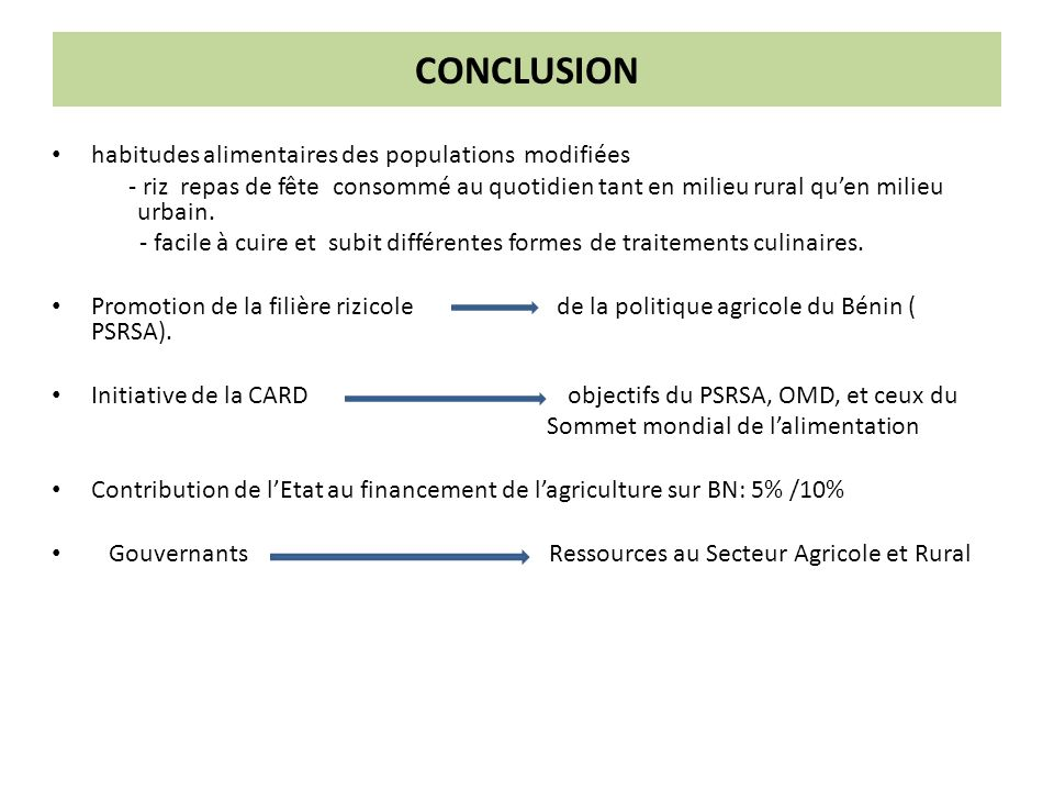 CONCLUSION habitudes alimentaires des populations modifiées