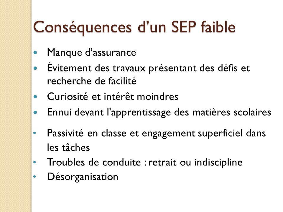 Conséquences d'un SEP faible