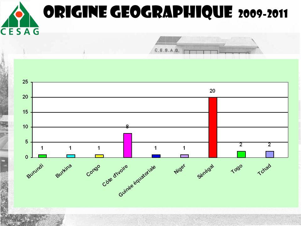 ORIGINE GEOGRAPHIQUE 2009-2011