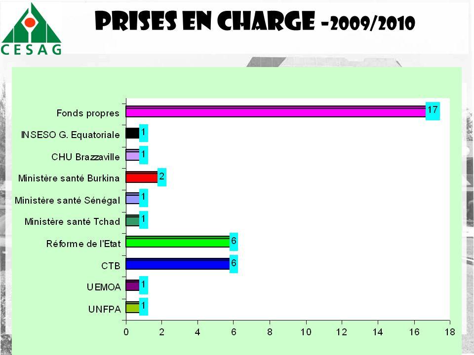 PRISEs EN CHARGE -2009/2010