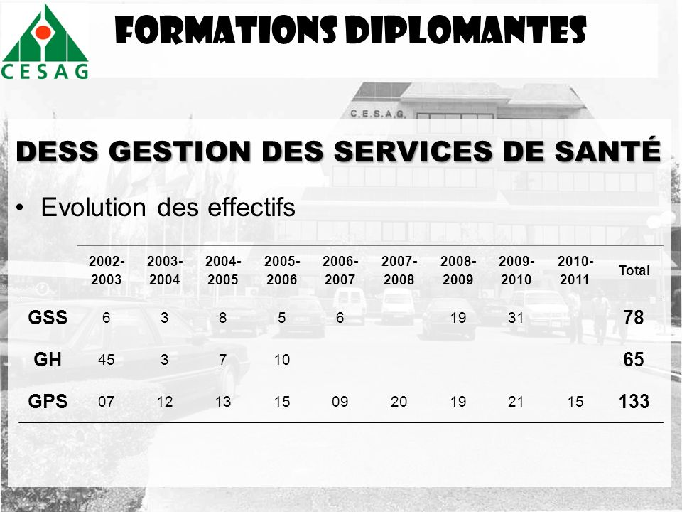 FormationS DIPLOMANTES