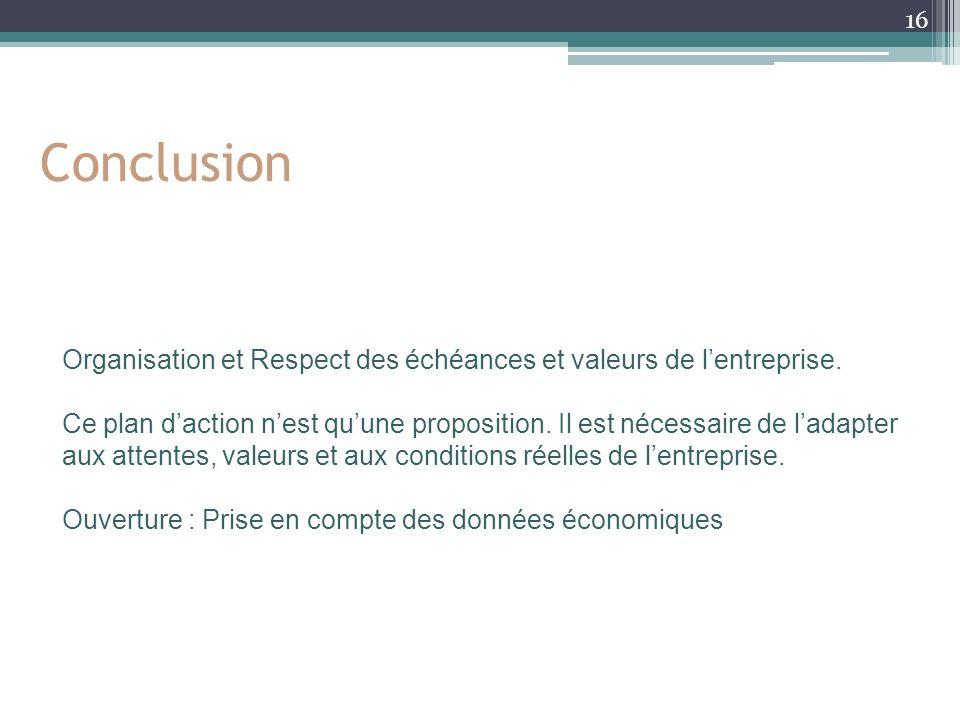 Conclusion Organisation et Respect des échéances et valeurs de l'entreprise.