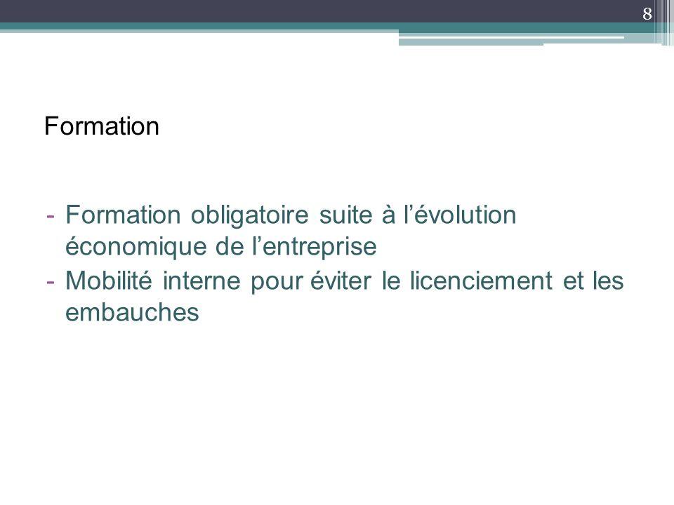 Formation Formation obligatoire suite à l'évolution économique de l'entreprise.