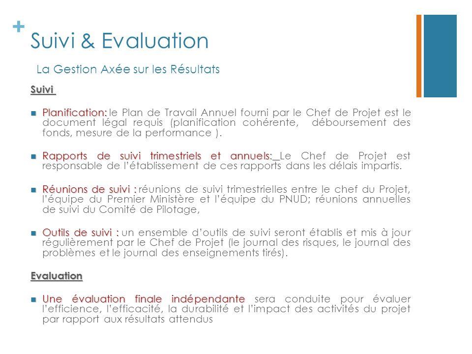 Suivi & Evaluation La Gestion Axée sur les Résultats